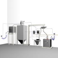 Grounding Isolation Process Equipment