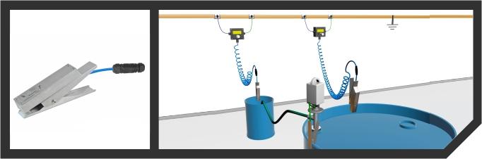 Bond-Rite CLAMP - Self-testing earthing clamp